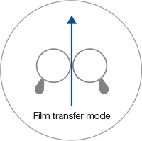 TWIN-Sizer-Rod-Film-transfer-mode