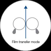 TWIN-Sizer-Rod-Film-transfer-mode